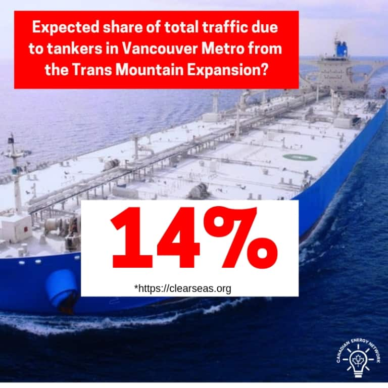 Expected share of total traffic due to tankers in Vancouver Metro_