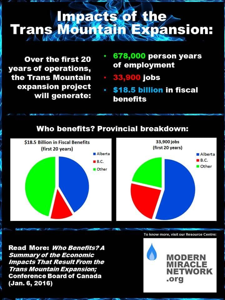 Impacts_of_the_Trans_Mountain_Expansion2