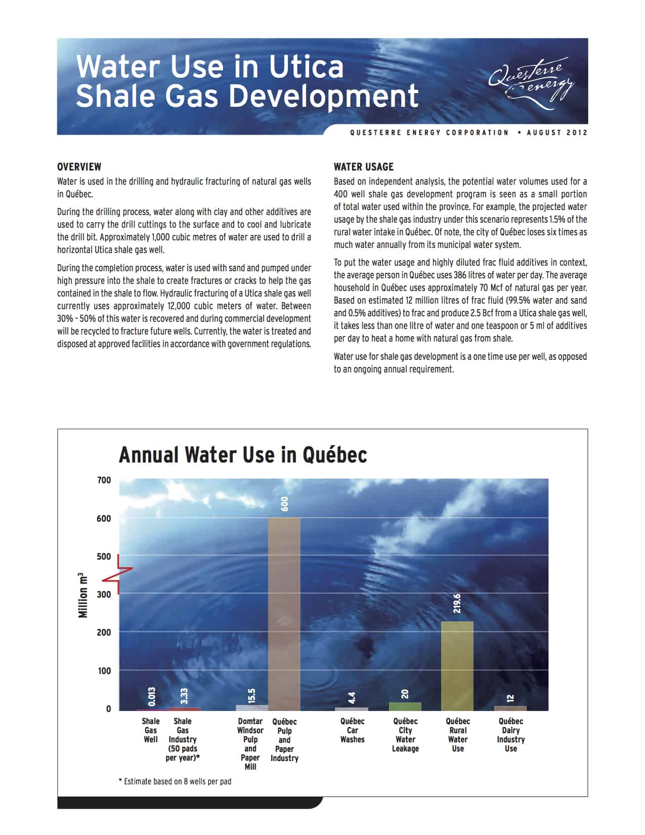 Water_Use_Backgrounder_August_2012 (1)