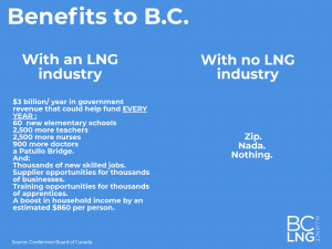 Benefits_of_LNG