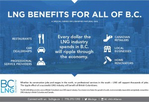 LNG_Benefits_for_All_of_BC