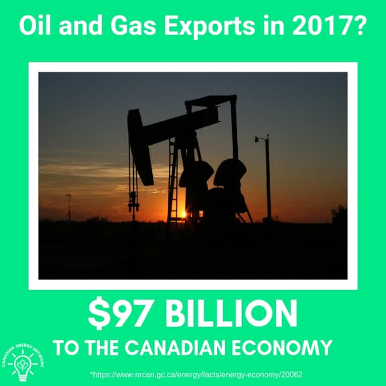 Oil and Gas Exports in 2017_