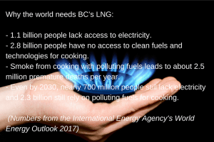 Why_the_World_Needs_LNG