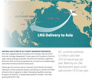 bc_LNG_production
