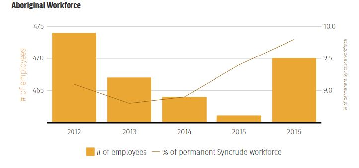 syncworkforce